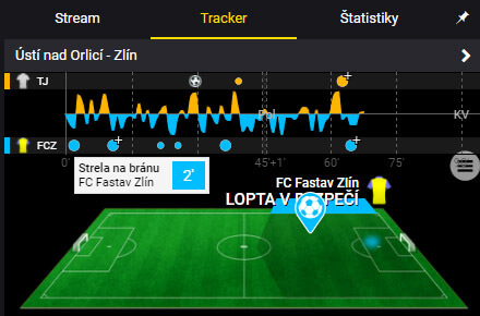 iFortuna match tracker